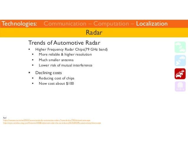 Technologies: Communication – Computation – Localization  Radar  Trends of Automotive Radar   Higher Frequency Radar Chips...