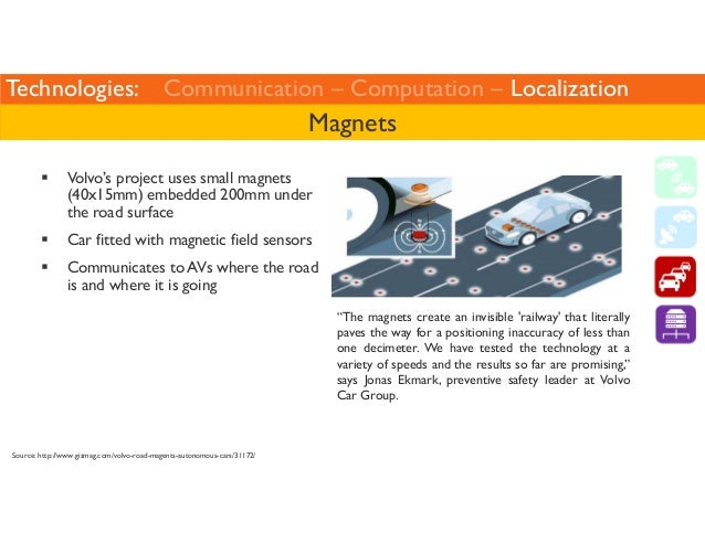 Technologies: Communication – Computation – Localization   Volvo's project uses small magnets  (40x15mm) embedded 200mm un...