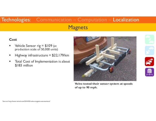 Technologies: Communication – Computation – Localization  Cost   Vehicle Sensor rig = $109 (at  production scale of 50,000...