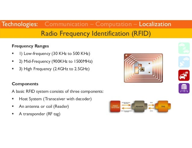 Technologies: Communication – Computation – Localization  Radio Frequency Identification (RFID)  Frequency Ranges   1) Low...