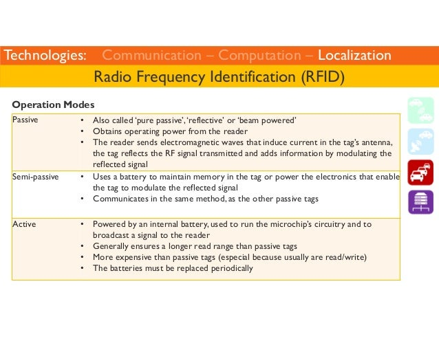 Technologies: Communication – Computation – Localization  Radio Frequency Identification (RFID)  Operation Modes  Passive ...