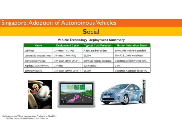Singapore: Adoption of Autonomous Vehicles  Ref: Autonomous Vehicle Implementation Predications, 4 Jun 2014  By Todd Litma...