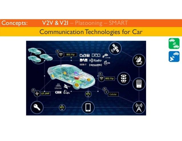 Concepts: V2V  V2I – Platooning – SMART  Communication Technologies for Car