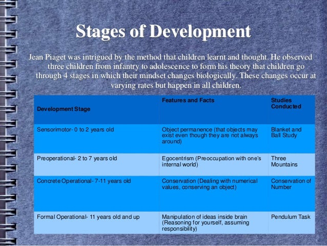 Lesson on Human Development & Life Stages by Vanessa Hannah Ghazala