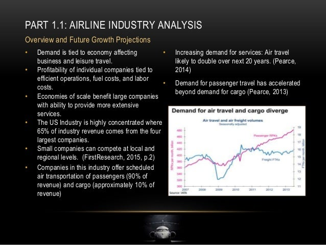 airline industry essay 16 The airline industry essay marketing focuses on matching customers with the products or services that satisfy some of their needs essential elements of marketing.