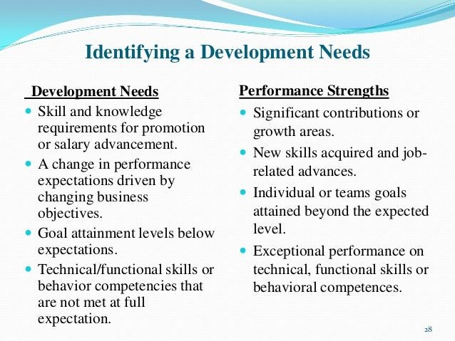 my strengths and area of development