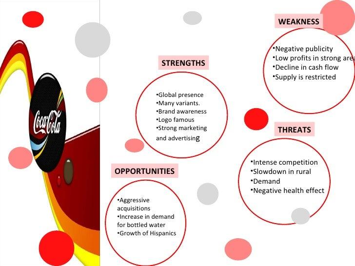 coca cola strategic audit Coca-cola mission statement - strategic management coca-cola mission statement – strategic management i think the coca-cola company has done an exceptional job.