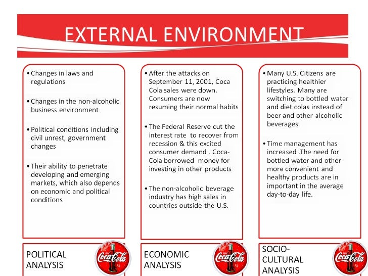 external environment of coca cola company This lesson will discuss the rise of coca-cola as a global powerhouse  what is  an external environment in business  the goal of the company's international  marketing team is to help expand global sales  implemented its strategic plan  to gain entry into untapped, previously hostile, or undeveloped environments.