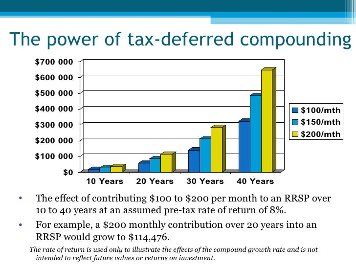 why a group rrsp