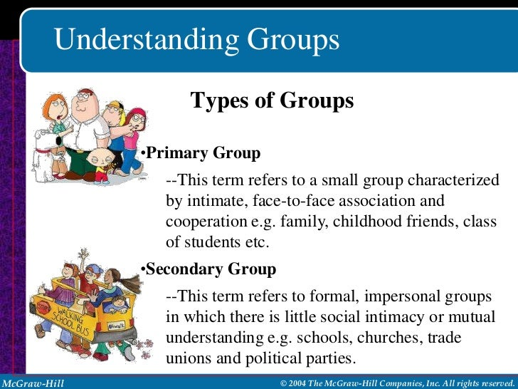 primary and secondary groups What is a group how are we to alongside discussion of primary and secondary groups, came the recognition that groups tend to fall into one of two broad categories.