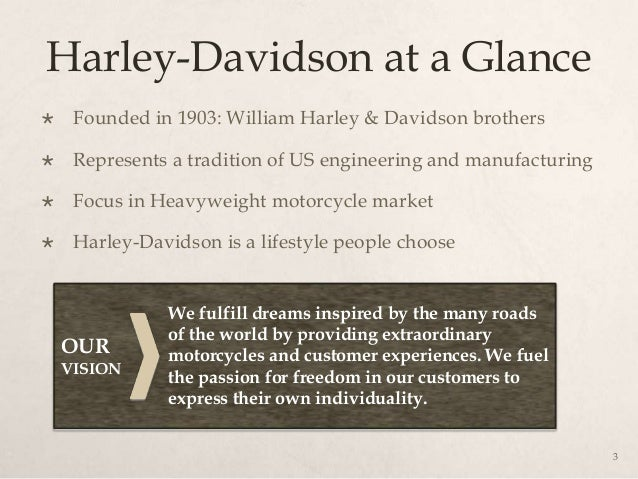 harley davidson analysis Harley-davidson inc doesn't do much quietly its motorcycles are notoriously noisy its slogans - screw it let's ride - are loud too.