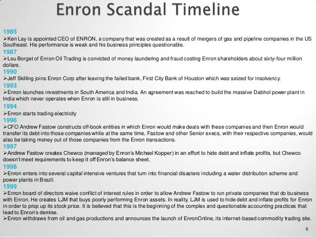 enron unethical business practices
