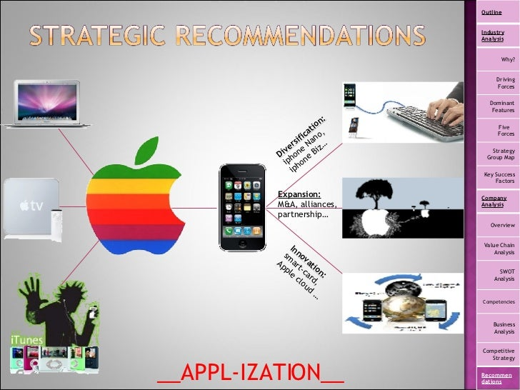product analysis for the apple iphone Consumer analysis and success factors of apple inc y the study tries to find the reason for the success of apple product like ipod, iphone, mac etc.