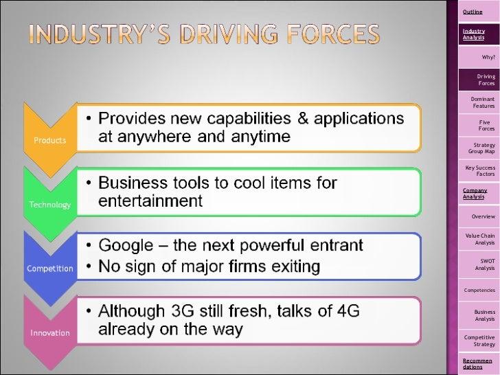 SWOT Analysis of Apple: Strategic Factors