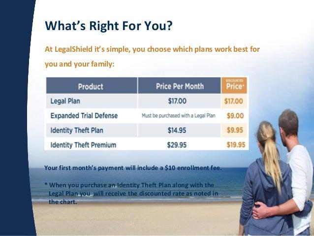 Legal Shield Slideshow