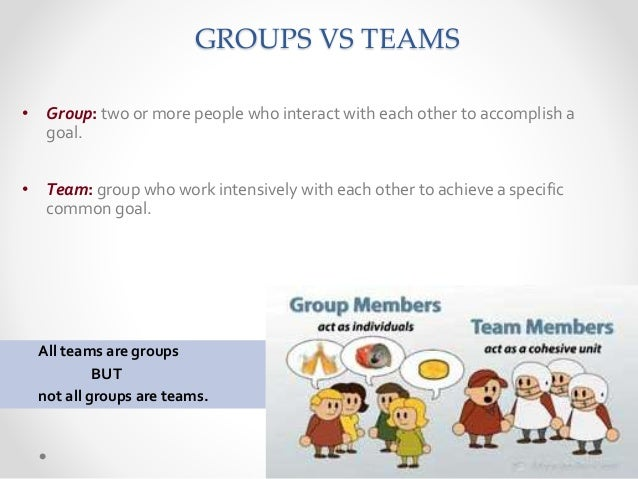 group and groups behavior Group behavior is the behavior of human groups, from formation to dissolution along with many other organisms, human beings tend to group up and engage in.