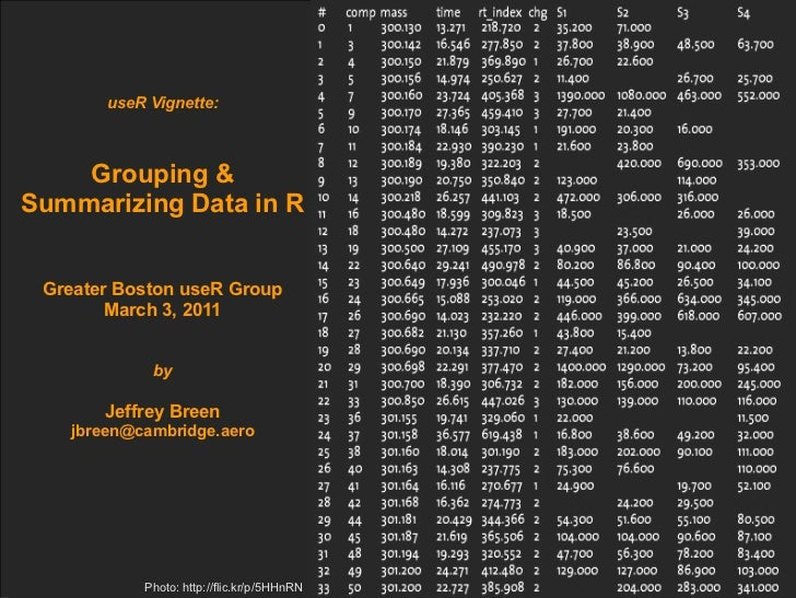 useR Vignette: Grouping & Summarizing Data in R Greater Boston useR Group March 3, 2011 by Jeffrey Breen [email_address] P...