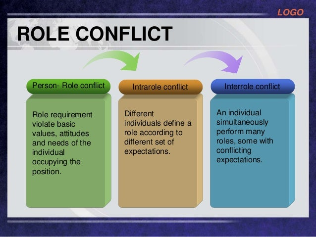 role conflict This study explored the effect of mentoring on the levels of role conflict and role  ambiguity experienced by novice nursing faculty related to their transitions into.
