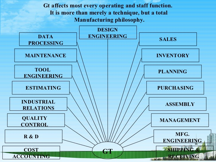 Information technology affects on Riordan Manufacturing