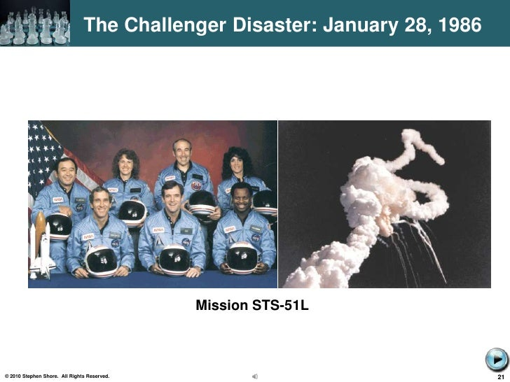 groupthink nasa Groupthink challenger disaster how does the theory of groupthink apply to the 1986 challenger disasterhere is a brief trailer for a larger analysis of the disaster: do you, or does the literature, think that nasa's organizational culture was also to blame for the 2003 columbia disaster, or was the.