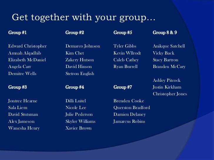 Get together with your group…Group #1             Group #2          Group #5            Group 8 & 9Edward Christopher   De...