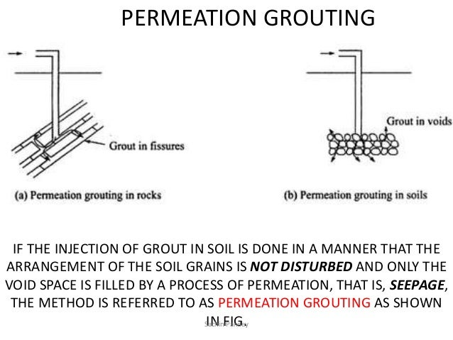 Low Mobility (Compaction) Grouting
