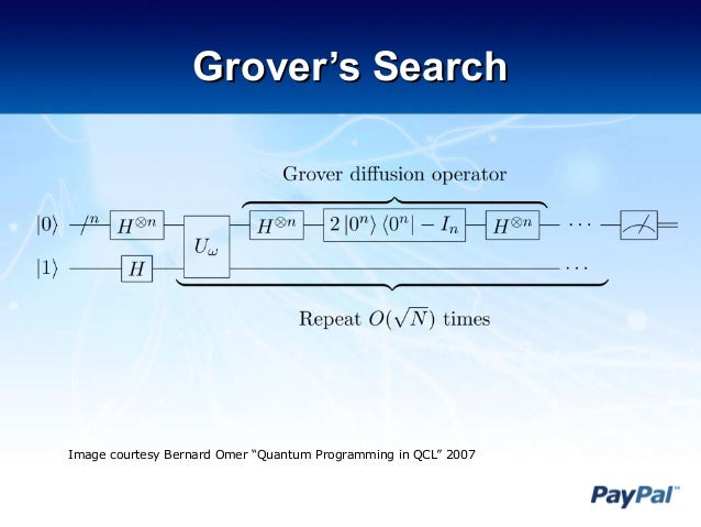 Grover's Algorithm for Dummies | Quantum Bayesian Networks