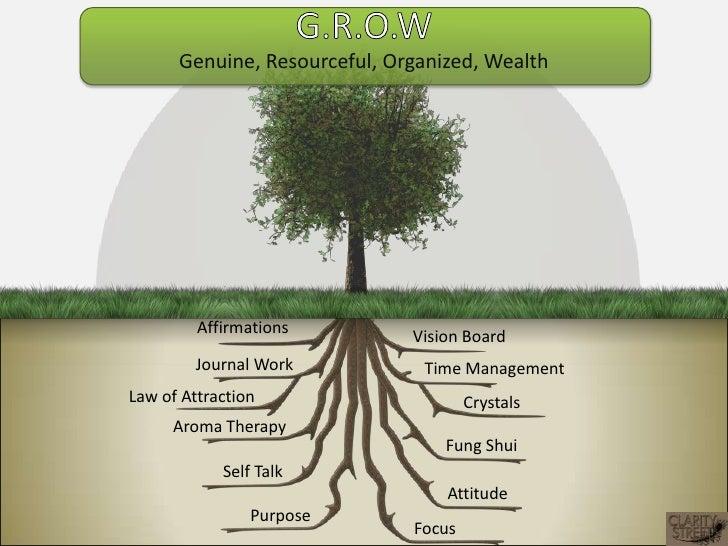 Genuine, Resourceful, Organized, Wealth         Affirmations                              Vision Board         Journal Wor...