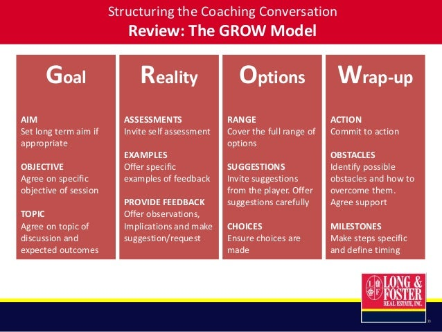 Coaching with the grow model for Grow coaching template
