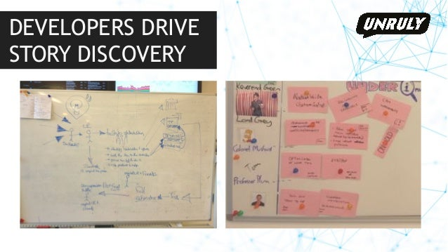 Title position here  Your title sit over it DEVELOPERS DRIVE  STORY DISCOVERY
