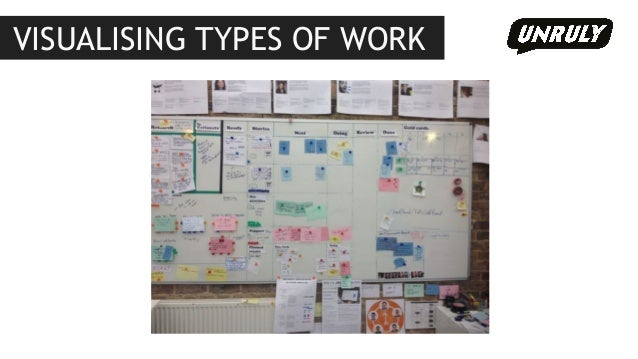 Title position here  Your title sit over it VISUALISING TYPES OF WORK