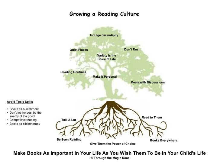 Growing a Reading Culture<br />Indulge Serendipity<br />Don't Rush<br />Quiet Places<br />Variety is the Spice of Life<br ...