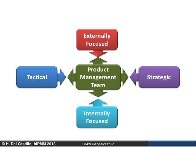 Webcast: Growing High Performance Product Management Teams