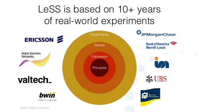 © 2015 Scrum WithStyle scrumwithstyle.com Experiments Guides Framework LeSS is based on 10+ years of real-world experiment...