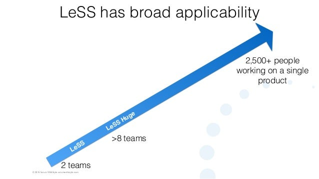 © 2015 Scrum WithStyle scrumwithstyle.com LeSS has broad applicability LeSS LeSS Huge 2 teams 2,500+ people working on a s...