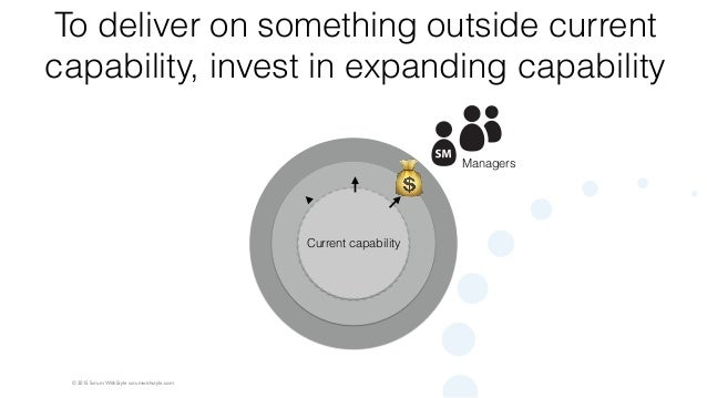 © 2015 Scrum WithStyle scrumwithstyle.com Impossible To deliver on something outside current capability, invest in expandi...