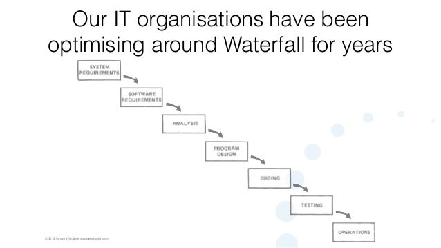 © 2015 Scrum WithStyle scrumwithstyle.com Our IT organisations have been optimising around Waterfall for years