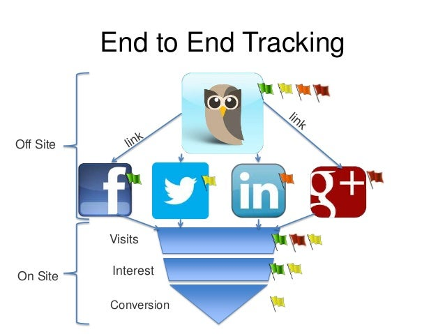 How Social Media is Enabling Individuals and Organizations