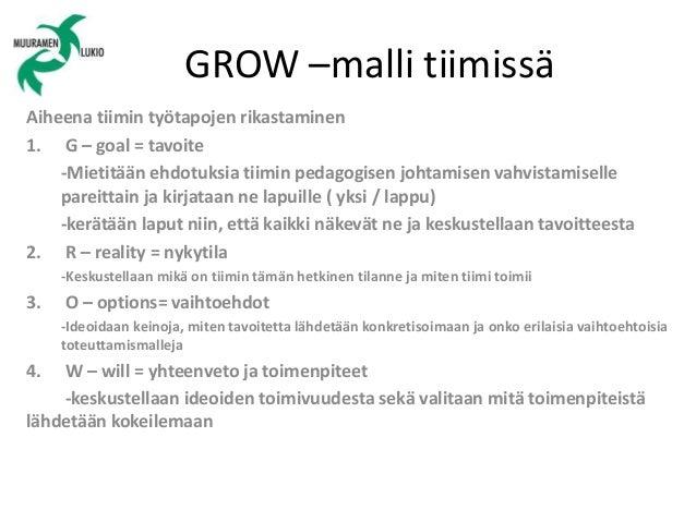GROW –malli tiimissä Aiheena tiimin työtapojen rikastaminen 1. G – goal = tavoite -Mietitään ehdotuksia tiimin pedagogisen...