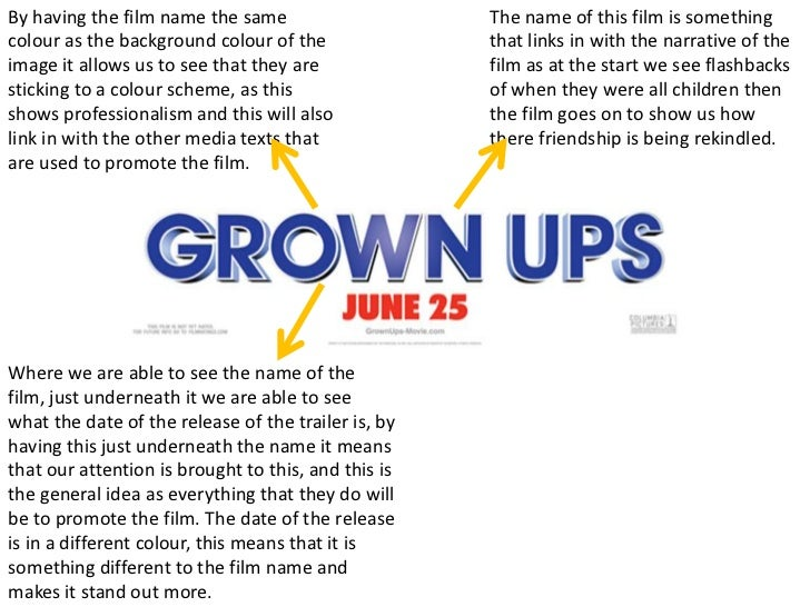 a movie analysis of grown ups Tommy's cousin angelica is a rugrats alumna who can talk both to grown-ups and  angelica pickles may not be as  she wanted to be a singer or a movie.