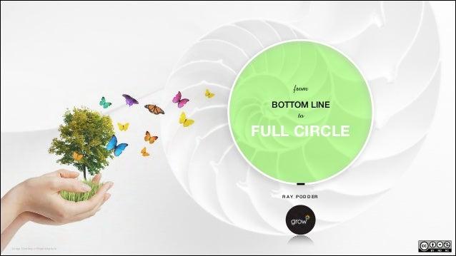 from BOTTOM LINE to  FULL CIRCLE  R AY P O D D E R  Image Courtesy of Bigstockphoto