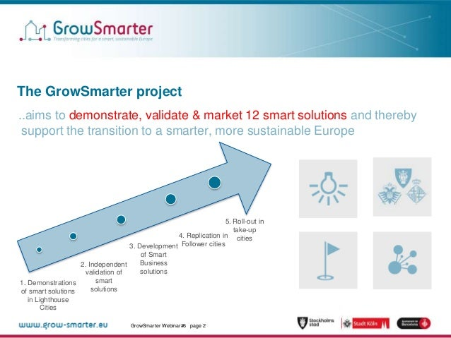Monitoring and Evaluation in GrowSmarter Slide 2