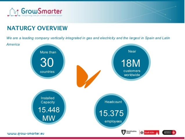 Smart Energy Management of Photovoltaic and battery storage Slide 2