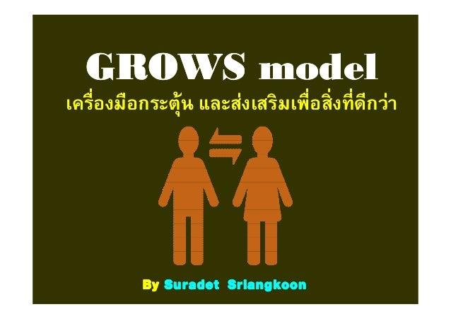 GROWS modelGROWS model เครืองมือกระตุ้น และส่งเสริมเพือสิงทีดีกว่าเครืองมือกระตุ้น และส่งเสริมเพือสิงทีดีกว่า ByBy Suradet...