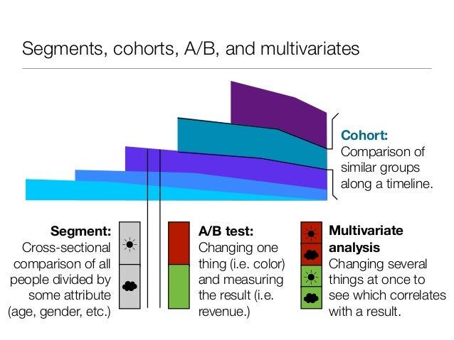 Segments, cohorts, A/B, and multivariates                                                  Cohort:                        ...