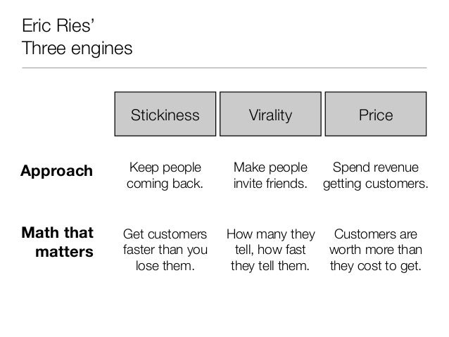 Eric Ries'Three engines             Stickiness           Virality             PriceApproach    Keep people        Make peo...