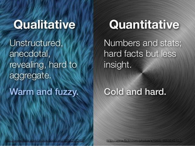 Qualitative                                    Quantitative  Unstructured,                                    Numbers and ...