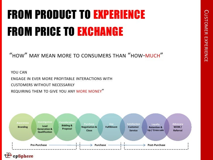 FROM PRODUCT TO EXPERIENCE                                                                                                ...