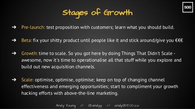Growth Hacking for Startups Slide 21