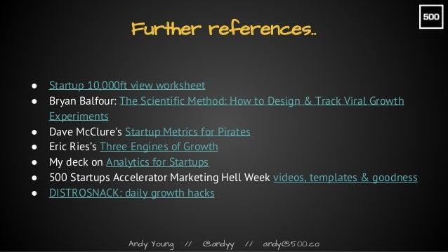 Growth Hacking for Startups Slide 34